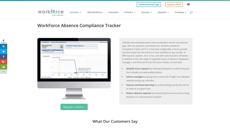 Workforce Software Absence Management Software