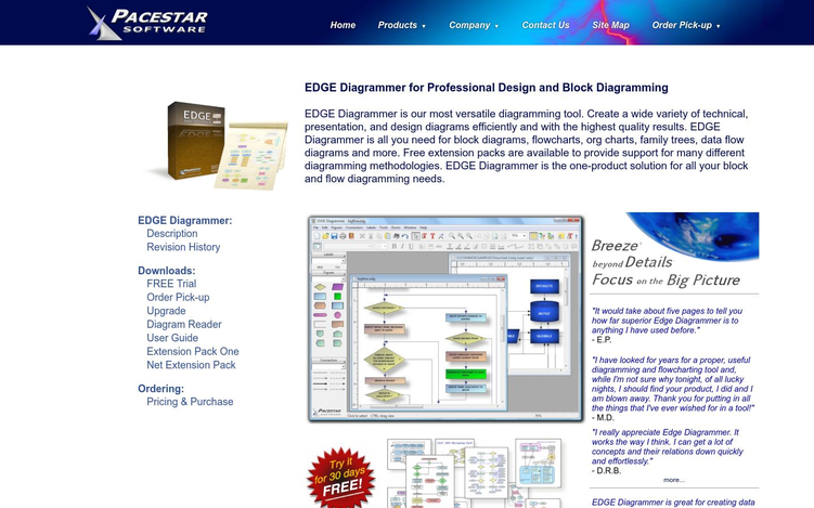 Edge Diagrammer Flowchart Software