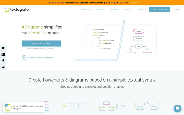 Textografo Flowchart Software