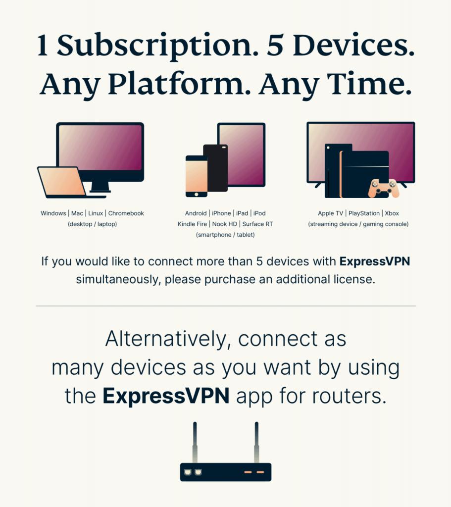 ExpressVPN - Number - Of - Devices