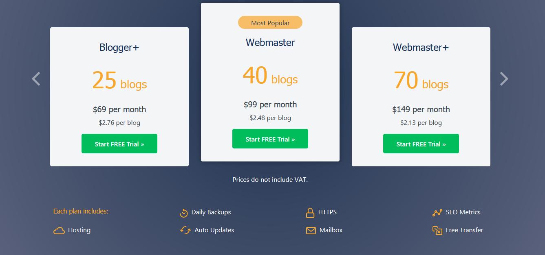 EasyBlogNetworks Pricing