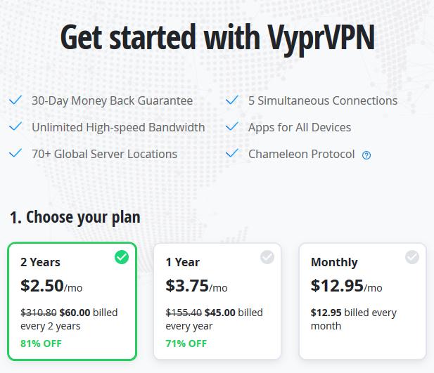 VyprVPN-Price