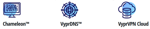 VyprVPN - Security Protocols