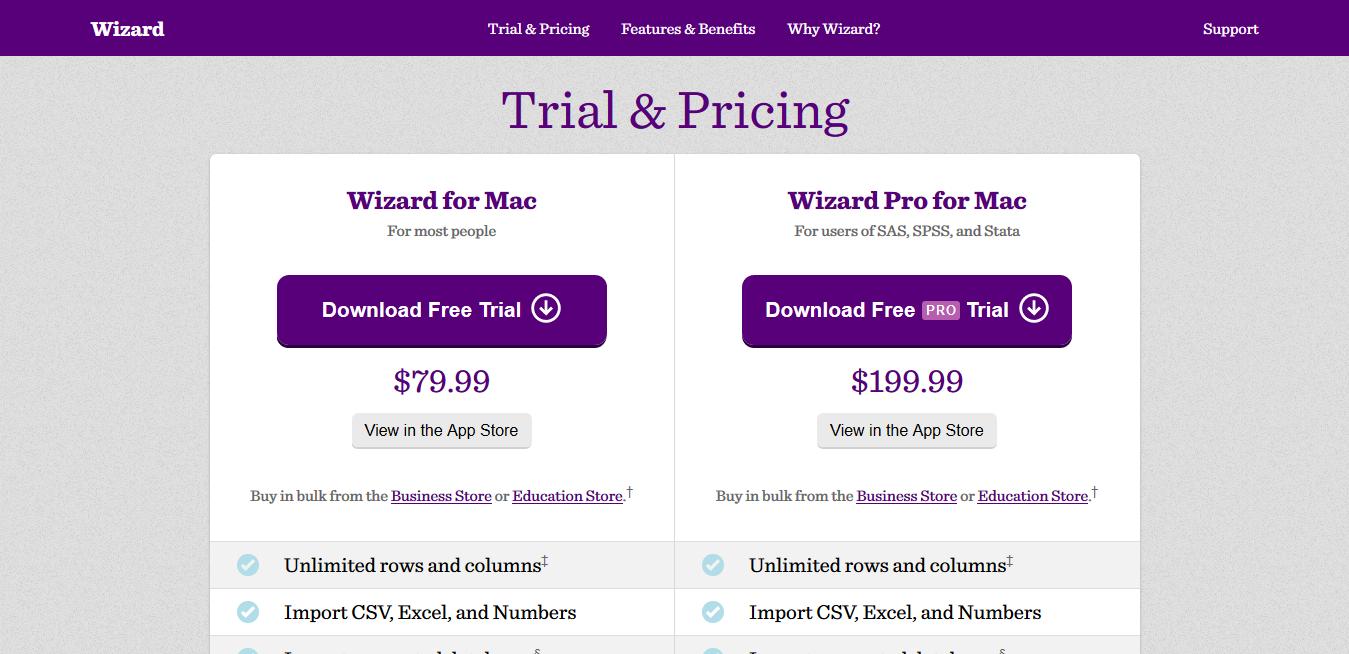 WizardMac Pricing