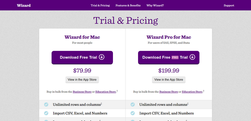 WizardMac - Pricing