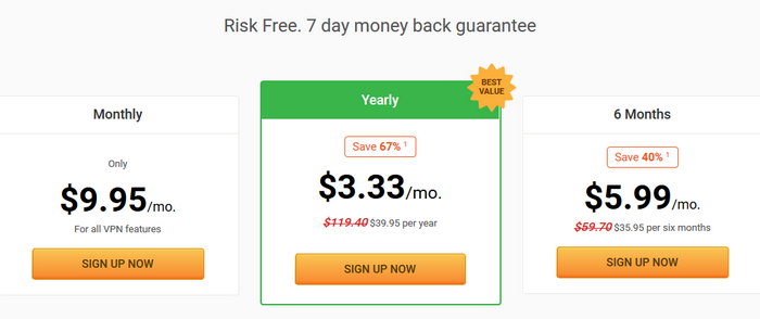 PIA - Pricing