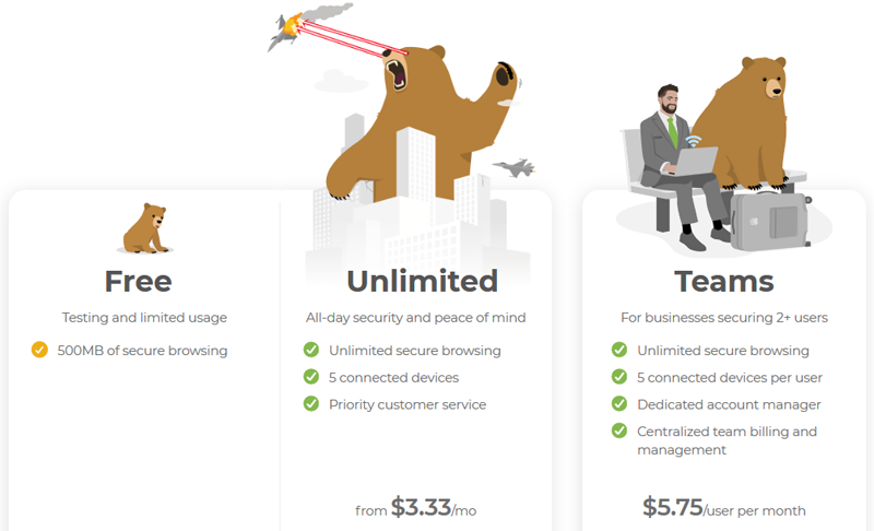 tunnelbear - pricing