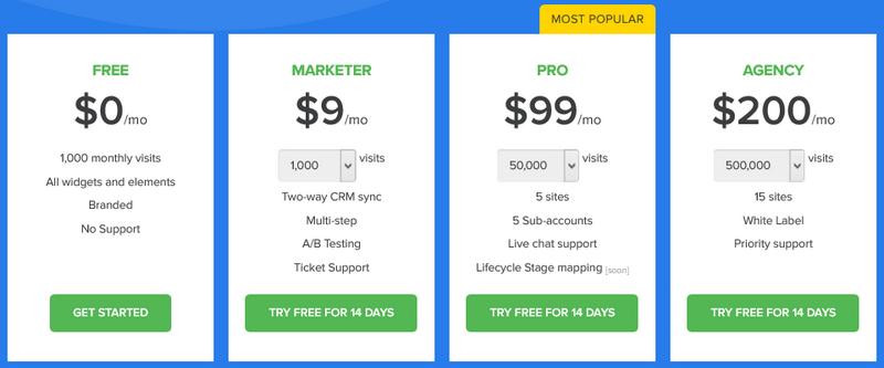Convertful - Pricing