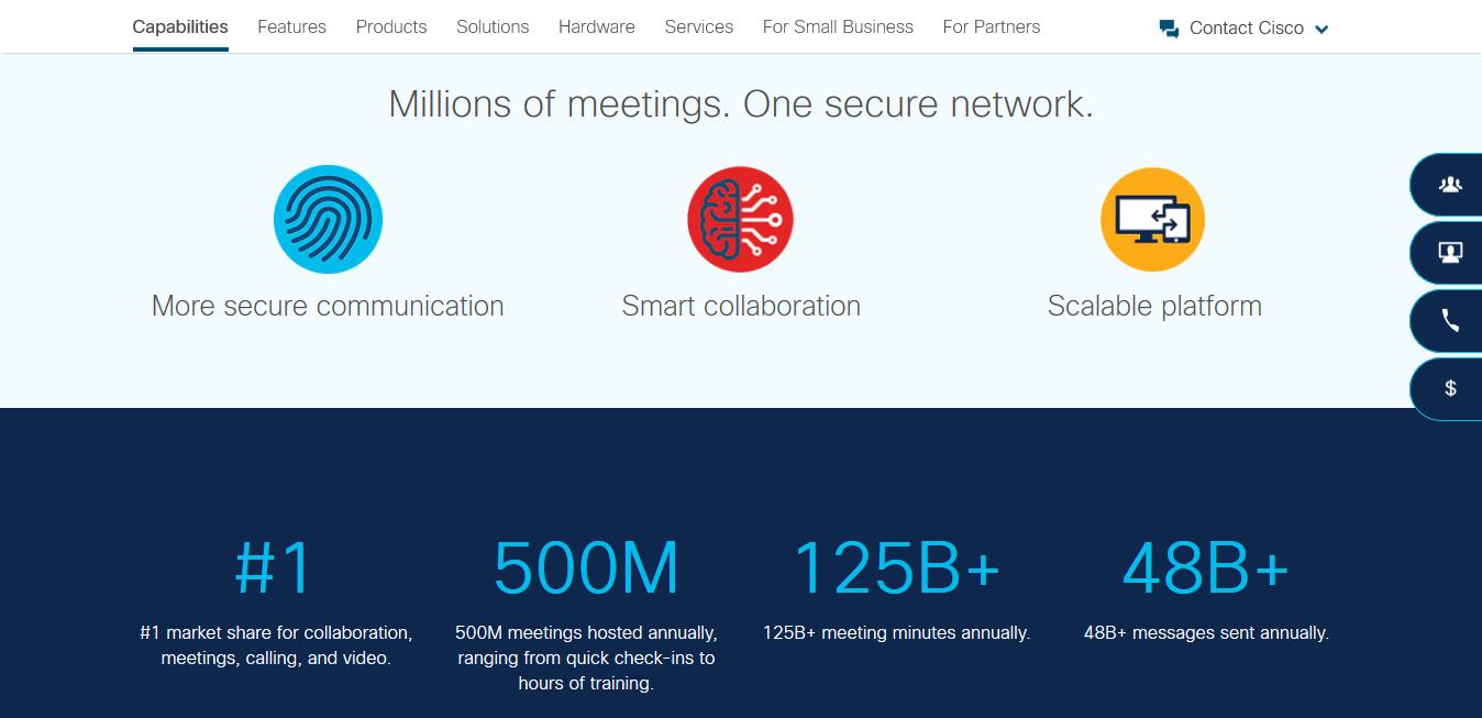 Jabber Secure Network