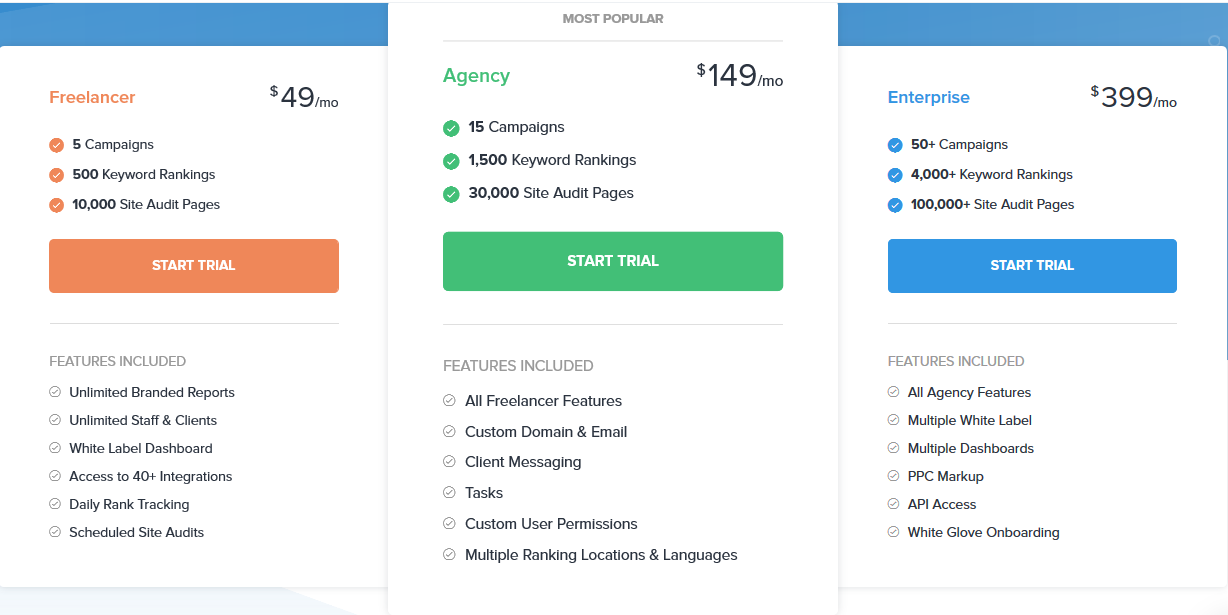 Agency Analytics Pricing
