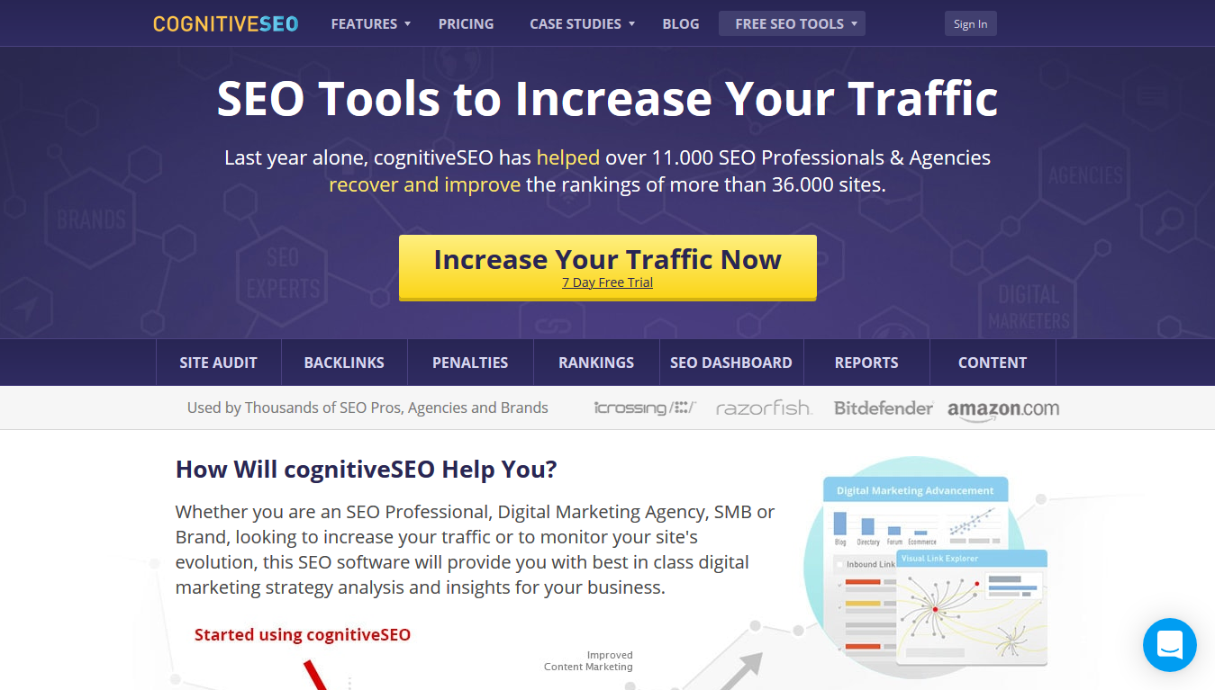 CognitiveSEO Home