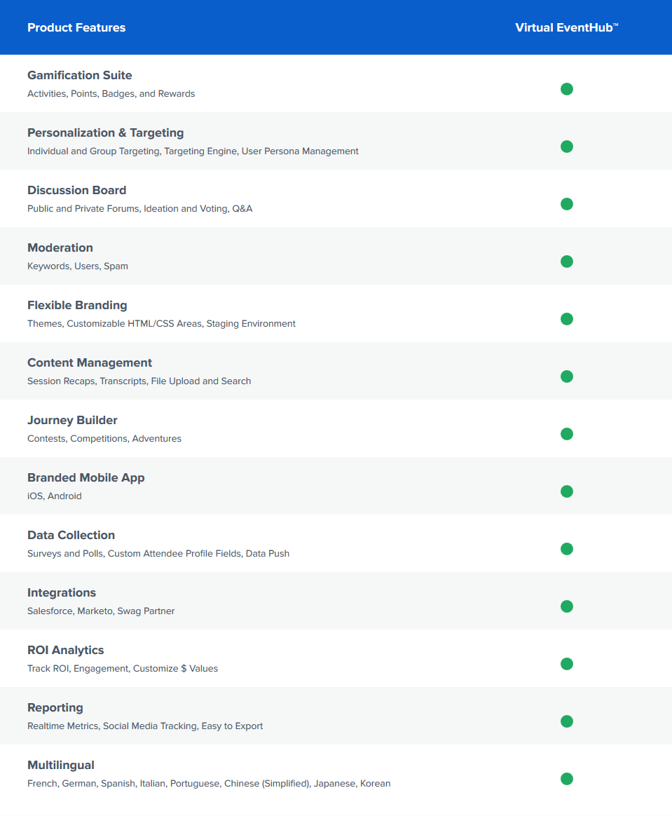 Influitive Features