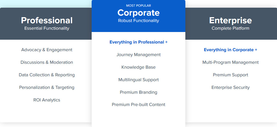Influitive Packages
