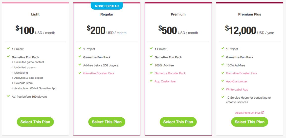 Gametize Pricing