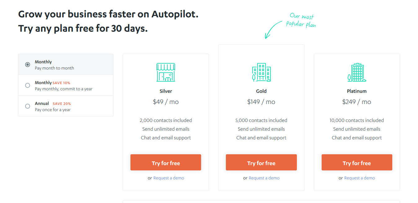 AutopilotHQ Pricing