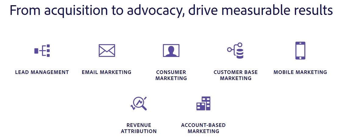 Marketo Features