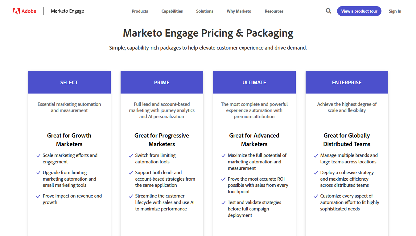 Marketo Pricing And Packaging
