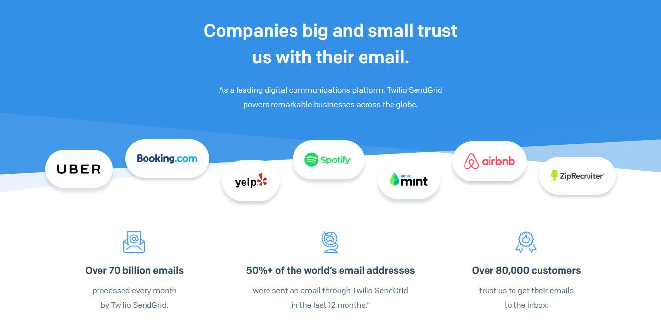 SendGrid Customers