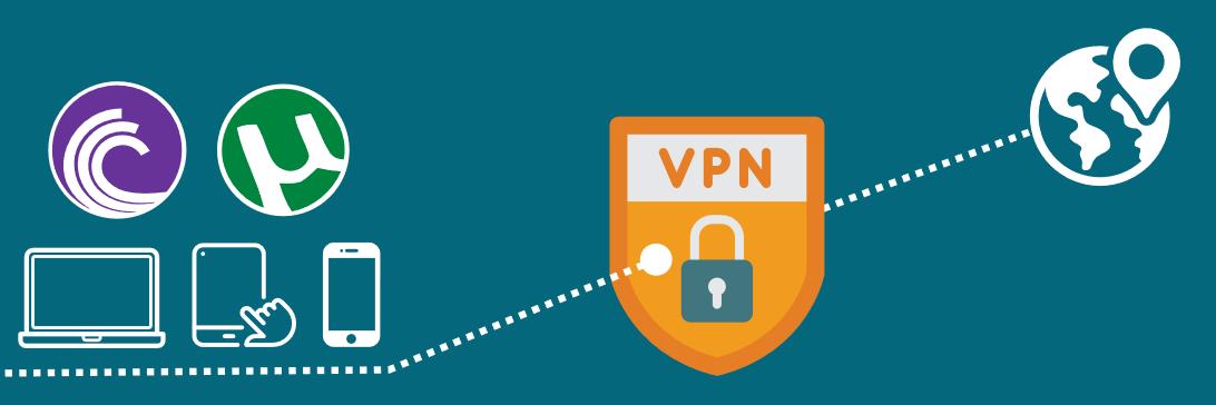 VPN for Torrenting - Torrent Clients