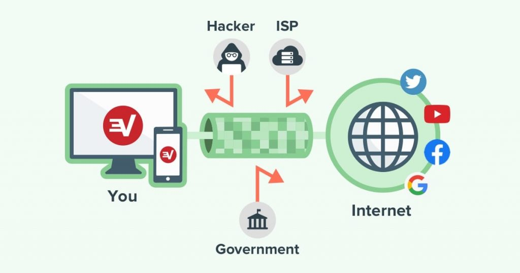 VPN - Protect - Your - Privacy