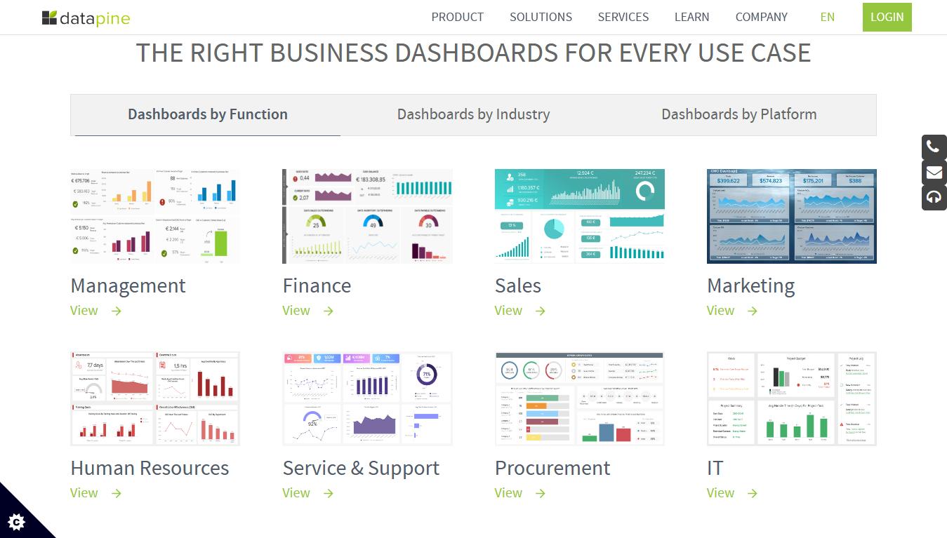 Datapine Dashboards