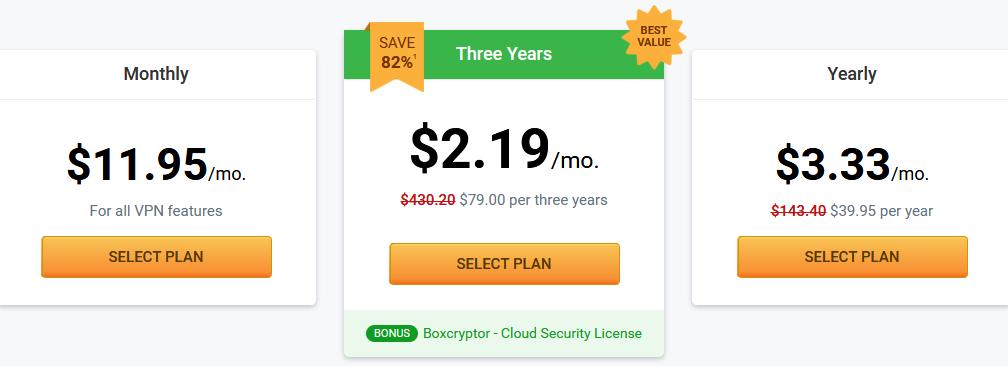 VPN - Deals - PIA - Pricing