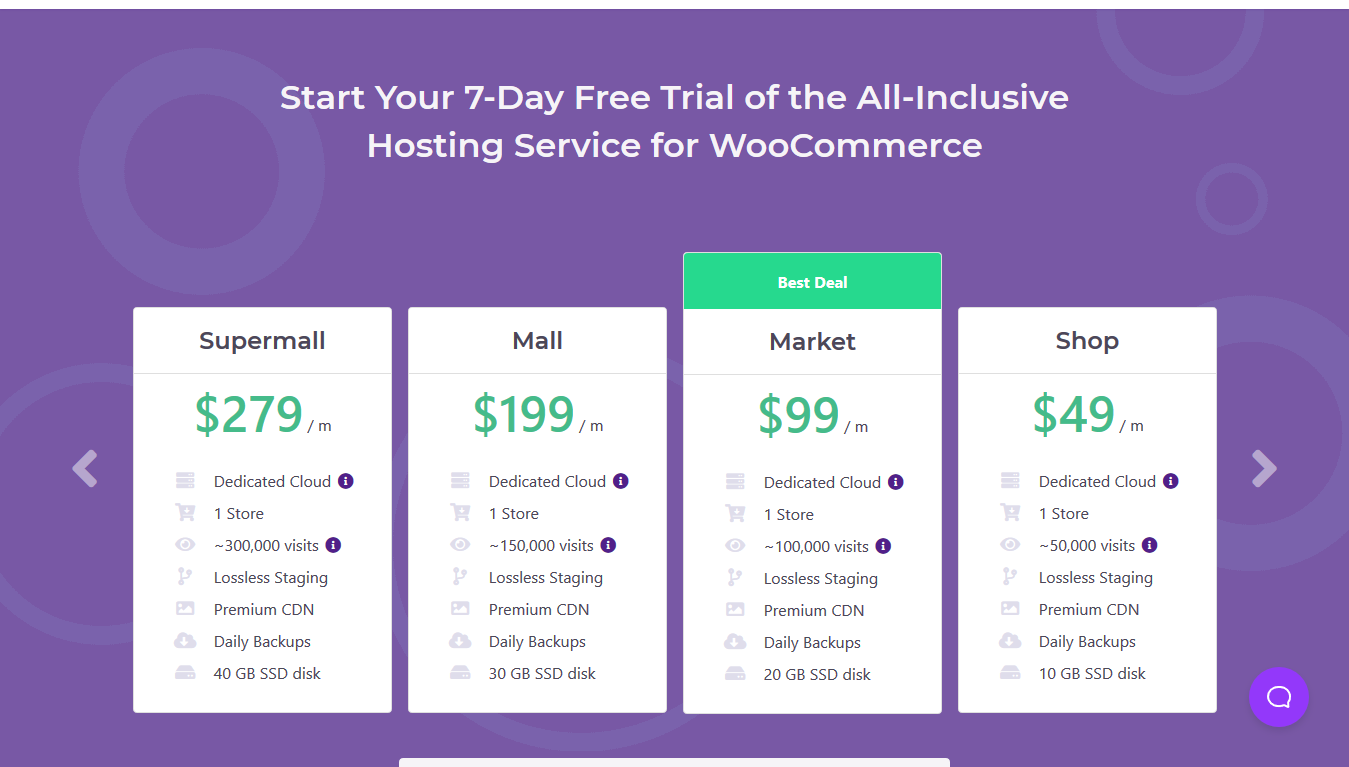 WooCart Pricing