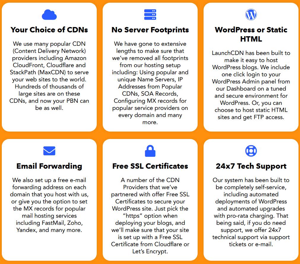 LaunchCDN Features