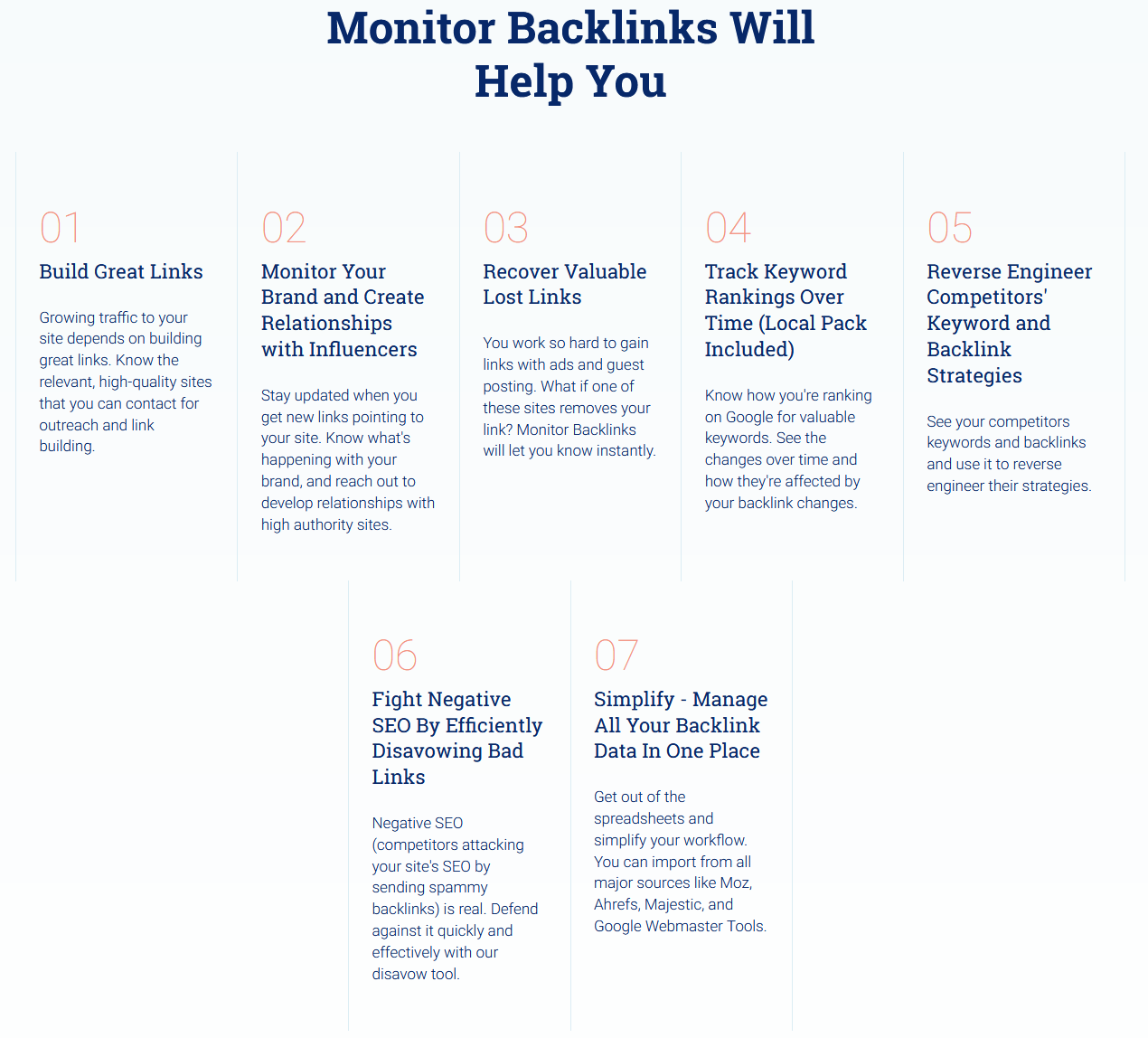 Monitor Backlinks Features