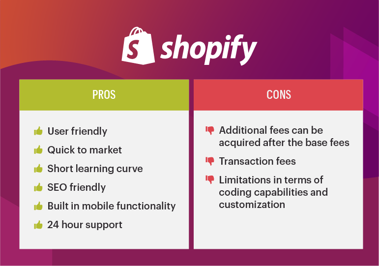 Pros and Cons Shopify