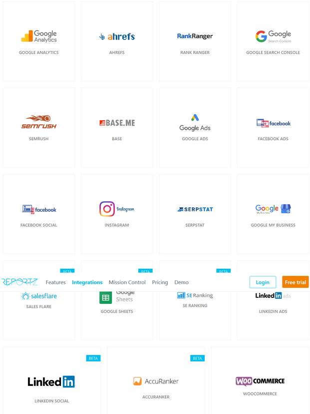 Reportz.io - Integrations