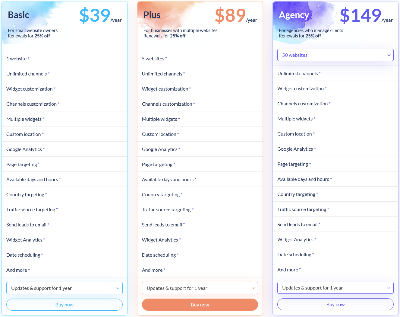 Chaty Pricing