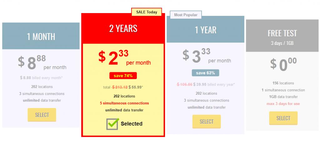 VPN - Deals - TRUSTZONE - Pricing