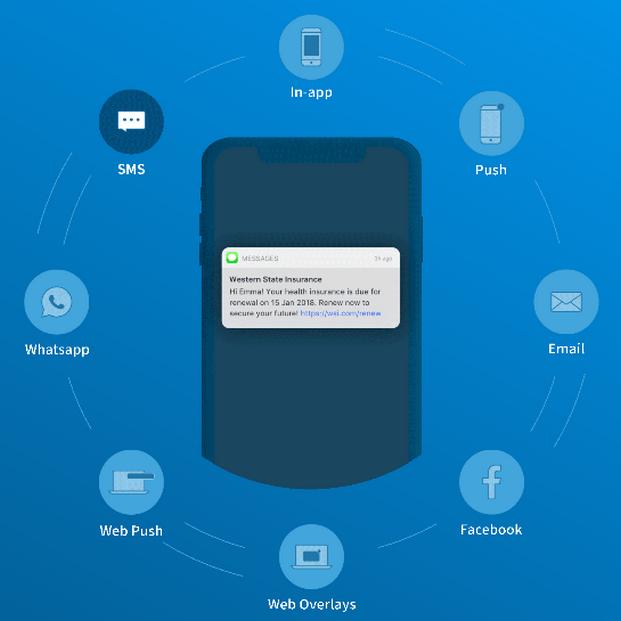 WebEngage Features
