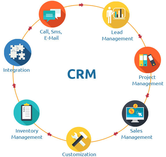 CRM - Small - Business - Benefits