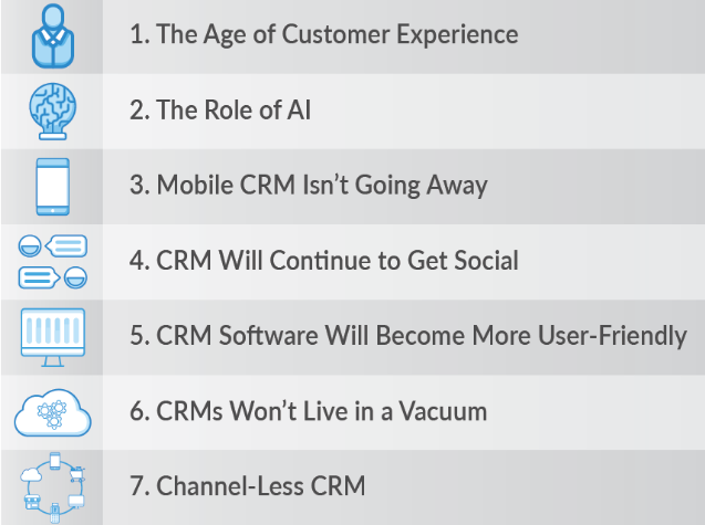 CRM - Trends