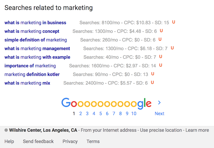 Ubersuggest Search Stats