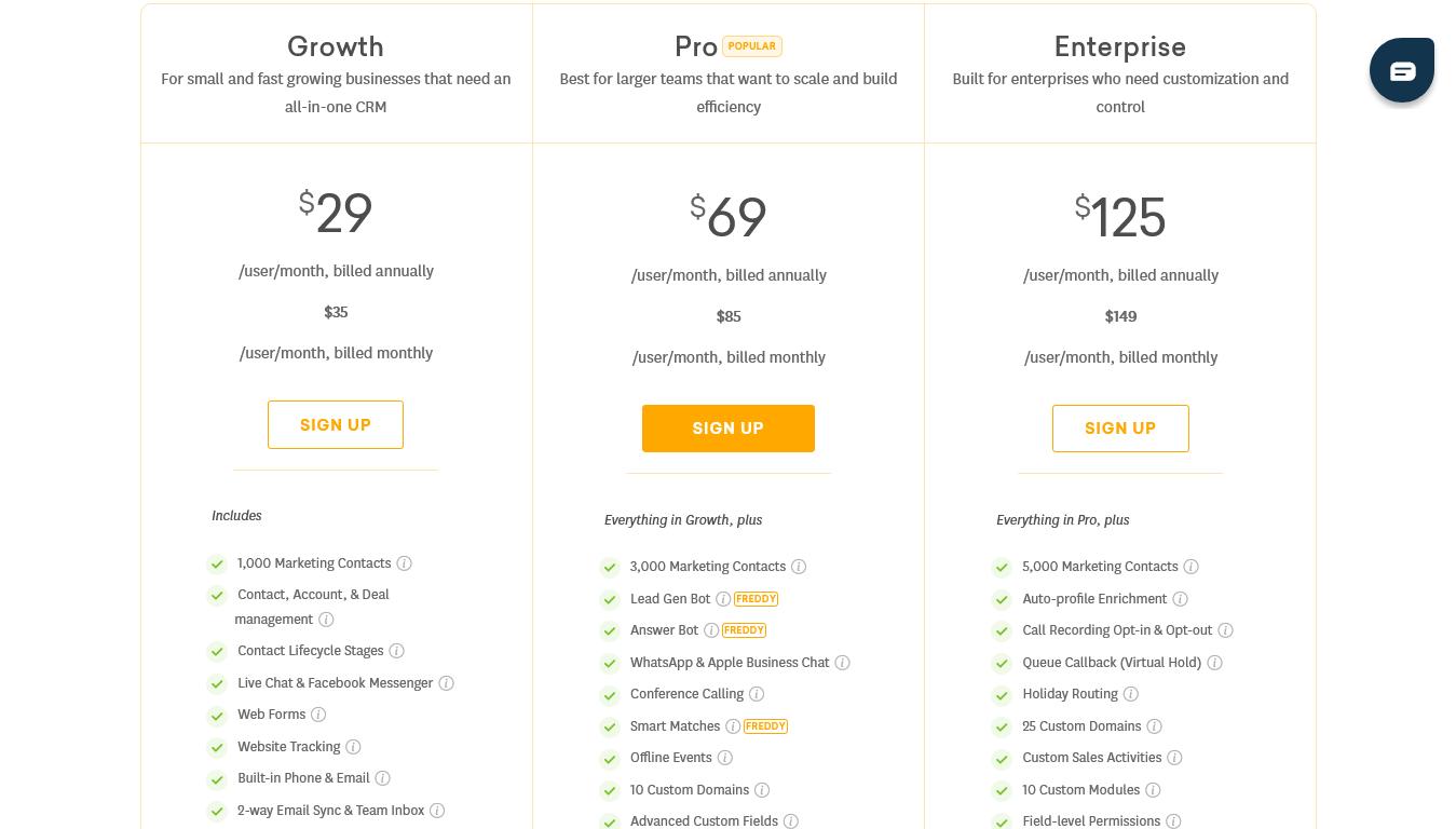 Freshworks CRM Pricing