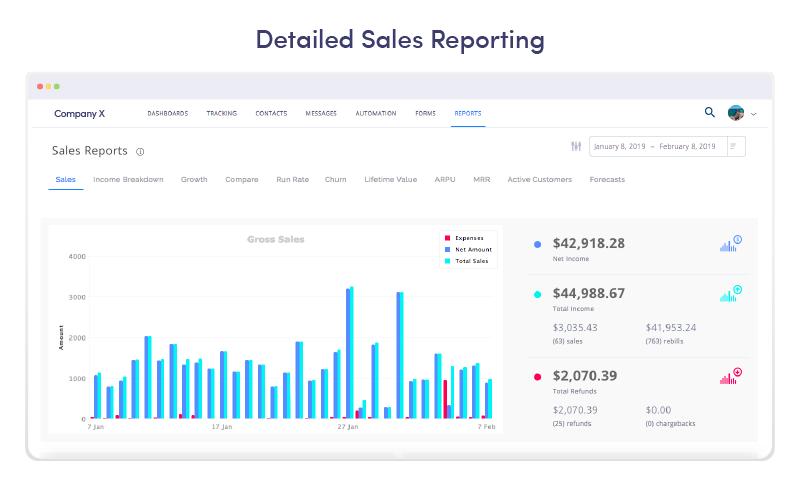 Platformly - Sales - Reporting