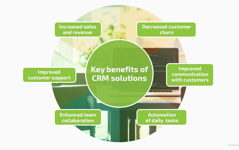 Software-as-a-Service - CRM - Benefits