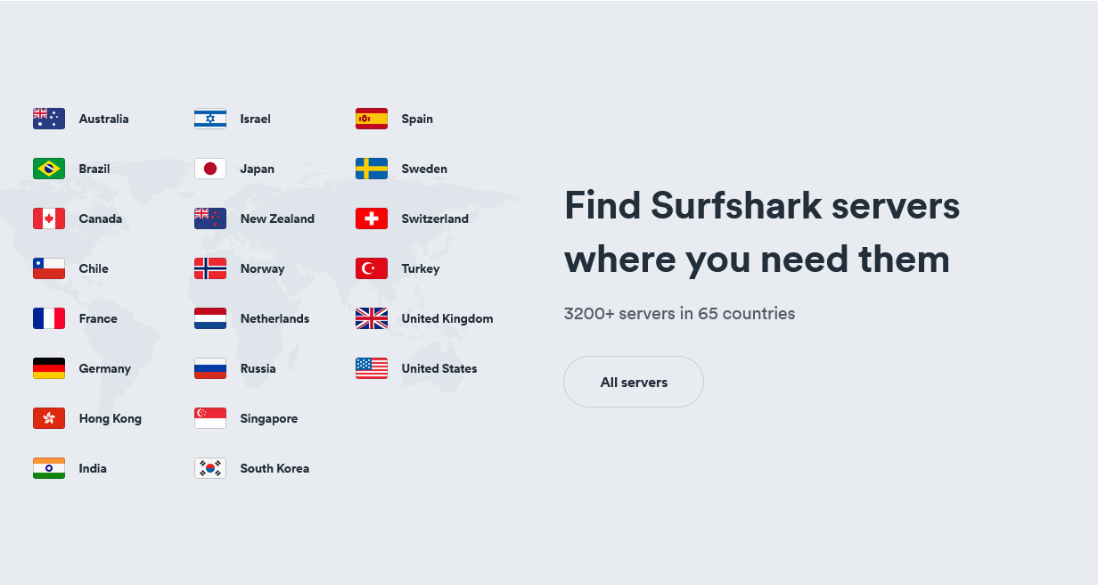 Surfshark Number Of Servers