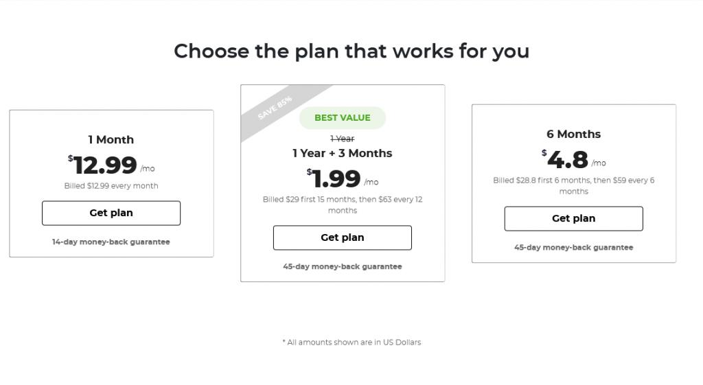 VPN - Deals - Cyberghost - Pricing