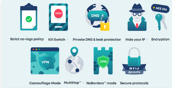 Surfshark-Free-Trial - Security-Features