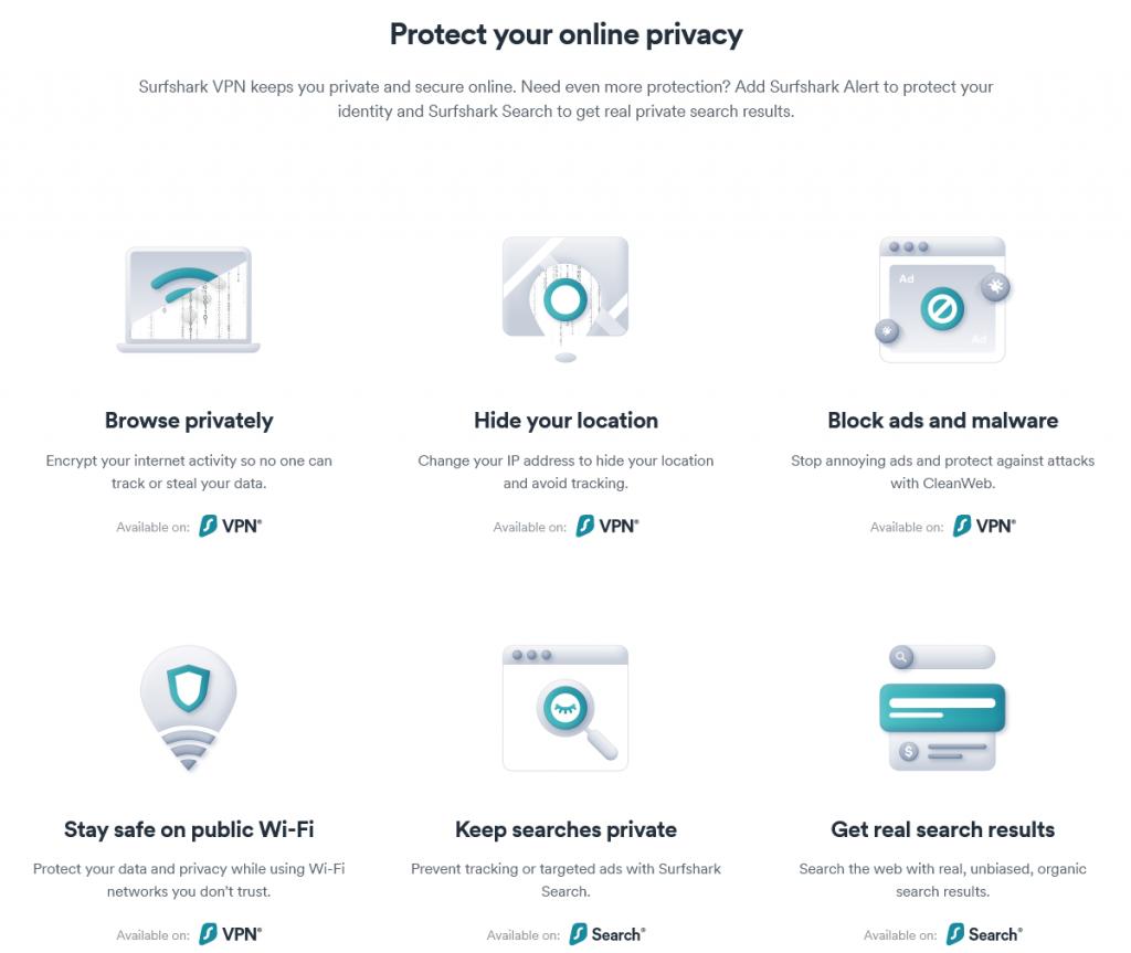 Surfshark-Free-Trial - VPN-Benefits