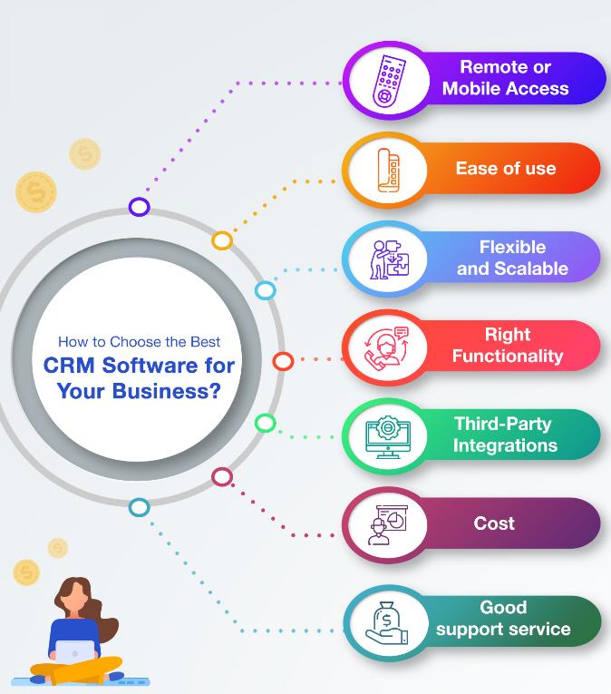 Why-Choose-CRM