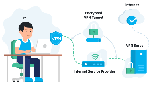 VPN-For-Kodi - How-It-Works